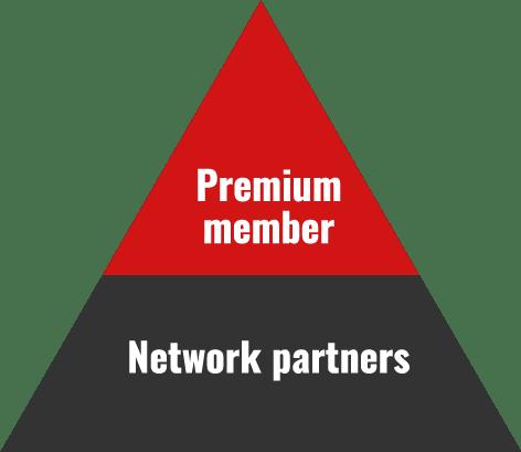 プレミアムメンバー ネットワークパートナー